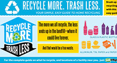 Recycle More, Trash Less Digital Advertisement Thumbnail