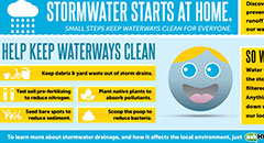 Keep Waterways Clean Digital Advertisement Thumbnail