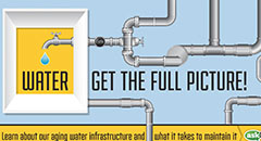 Full Water Picture Digital Advertisement Thumbnail